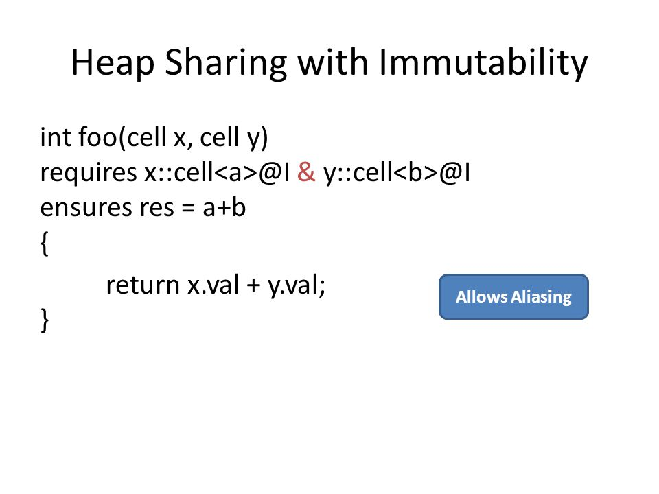 Heap Sharing with Immutability int foo(cell x, cell y) requires x::cell @I & y::cell @I ensures res = a+b { return x.val + y.val; } Allows Aliasing