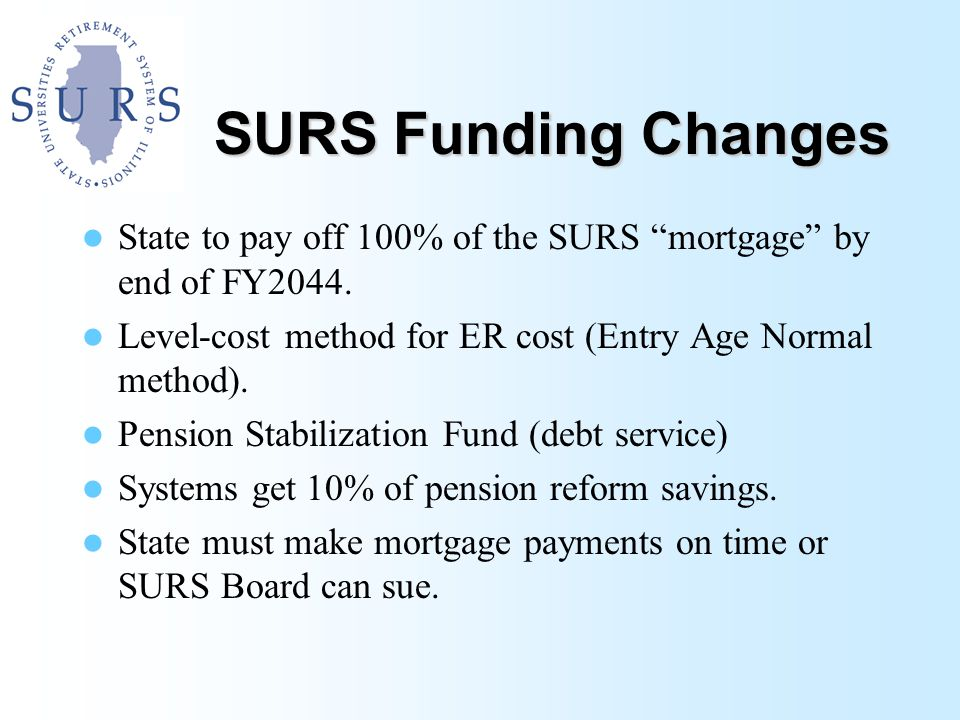 SURS Funding Changes State to pay off 100% of the SURS mortgage by end of FY2044.
