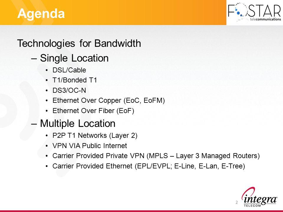 Agenda Technologies for Bandwidth –Single Location DSL/Cable T1/Bonded T1 DS3/OC-N Ethernet Over Copper (EoC, EoFM) Ethernet Over Fiber (EoF) –Multiple Location P2P T1 Networks (Layer 2) VPN VIA Public Internet Carrier Provided Private VPN (MPLS – Layer 3 Managed Routers) Carrier Provided Ethernet (EPL/EVPL; E-Line, E-Lan, E-Tree) 2