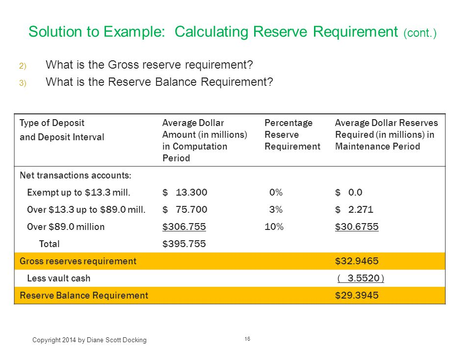 Solution to Example: Calculating Reserve Requirement (cont.) 2) What is the Gross reserve requirement.
