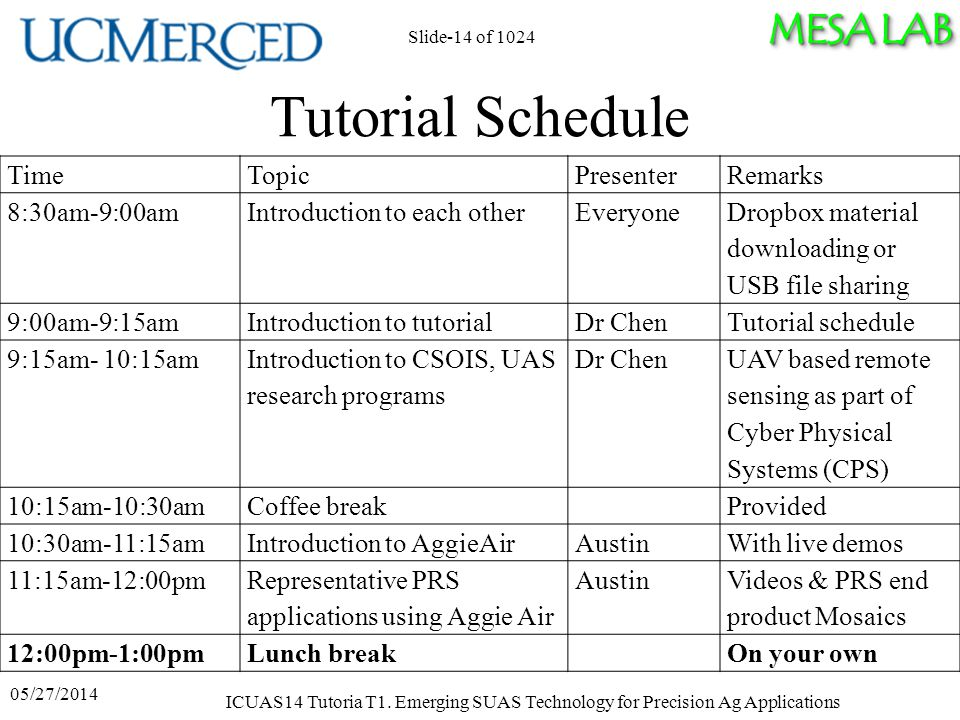 MESA LAB Tutorial Schedule 05/27/2014 ICUAS14 Tutoria T1.