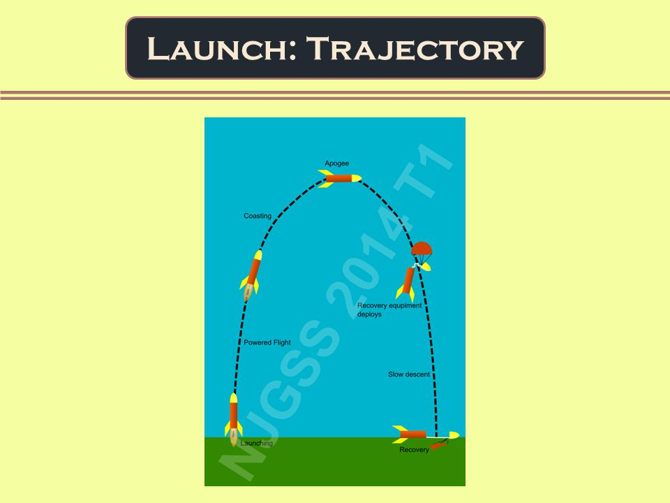Launch: Trajectory
