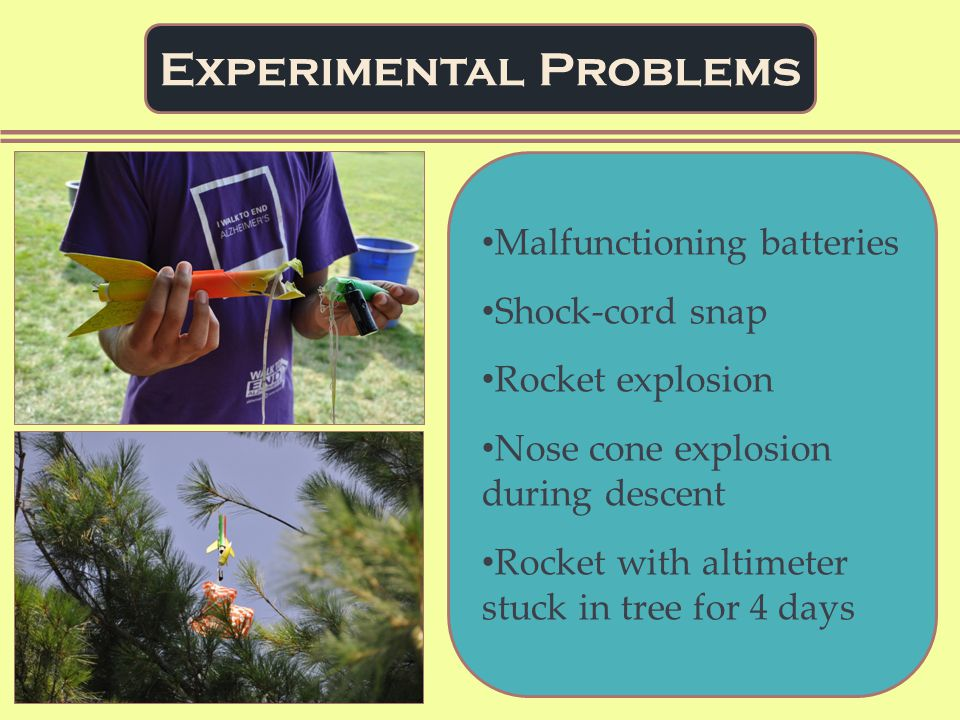 Experimental Problems Malfunctioning batteries Shock-cord snap Rocket explosion Nose cone explosion during descent Rocket with altimeter stuck in tree for 4 days