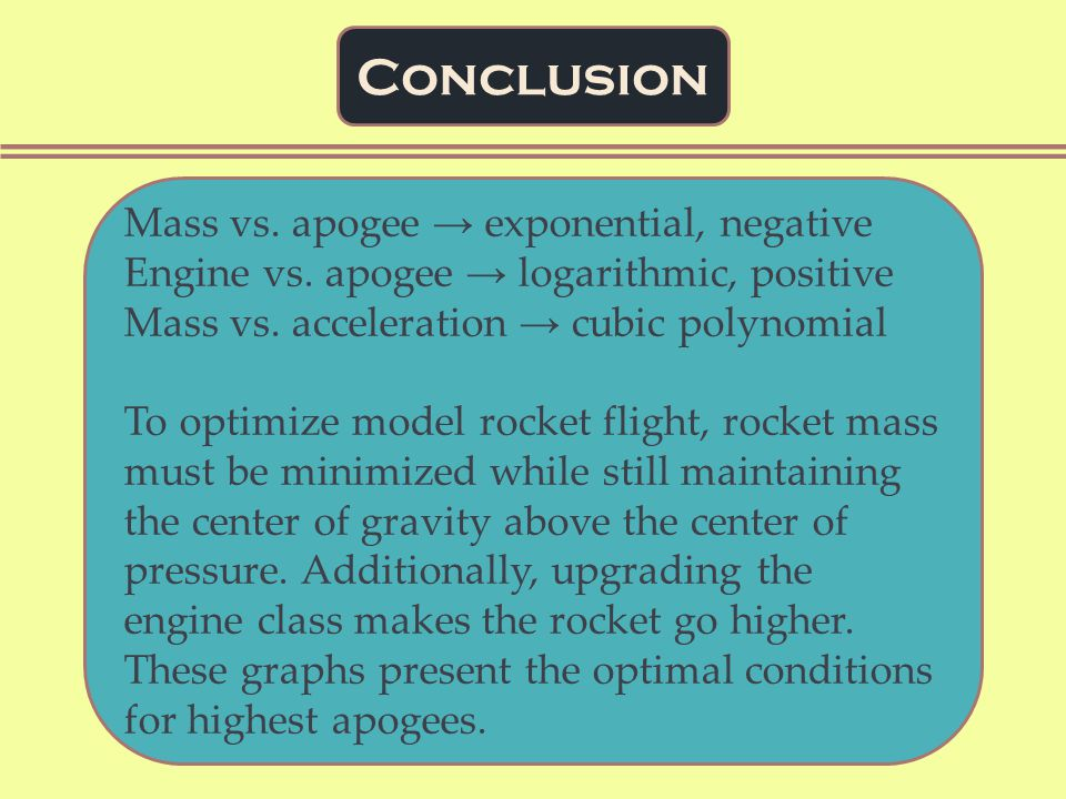 Conclusion Mass vs. apogee → exponential, negative Engine vs.