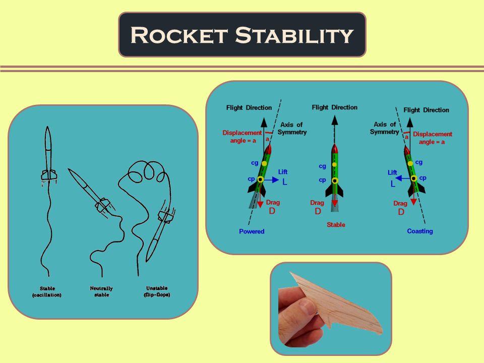 Rocket Stability