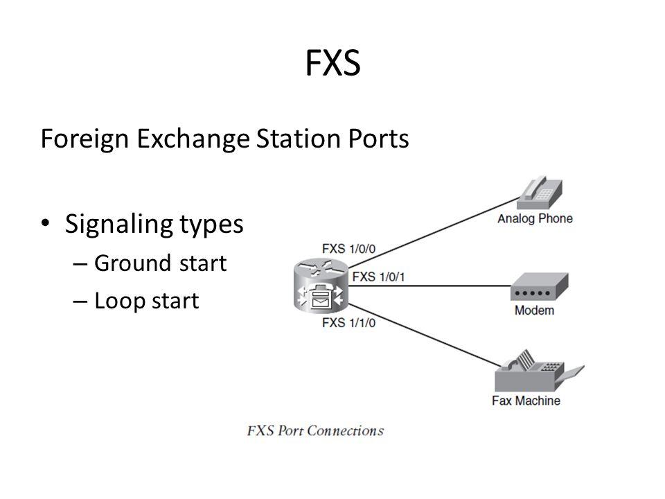 FXS Foreign Exchange Station Ports Signaling types – Ground start – Loop start
