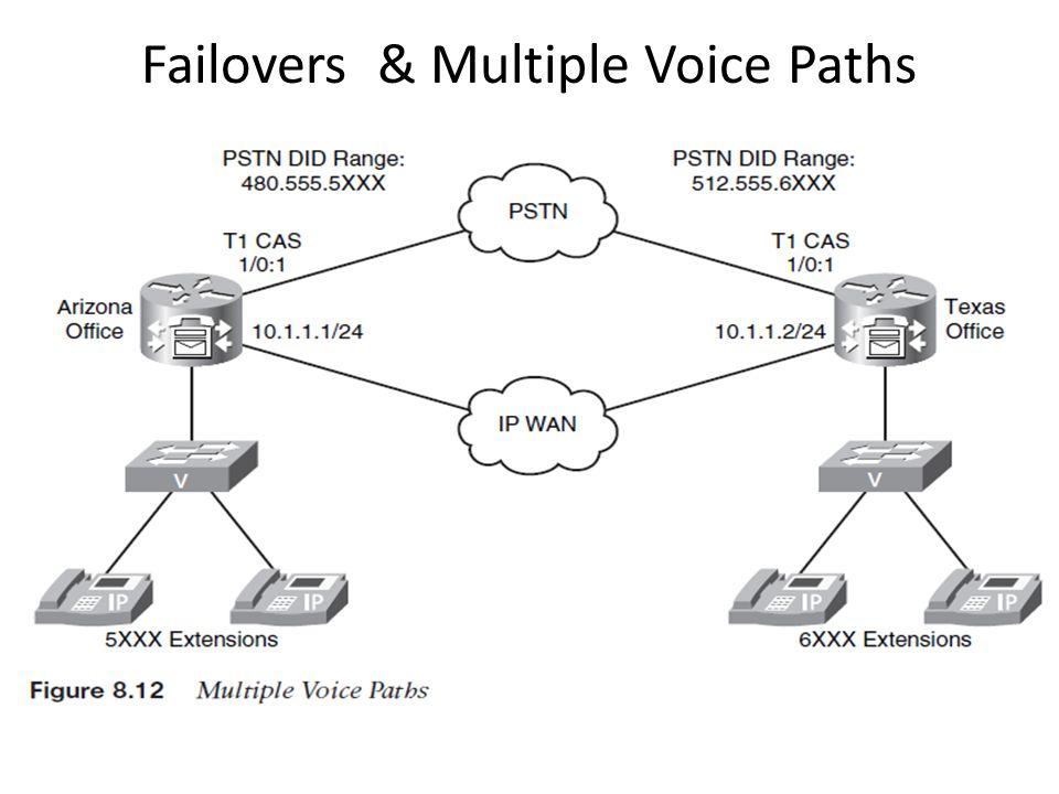 Failovers & Multiple Voice Paths