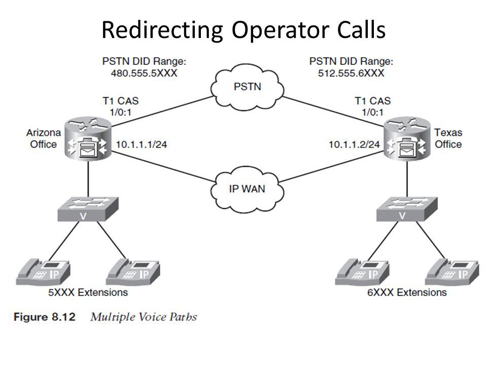 Redirecting Operator Calls