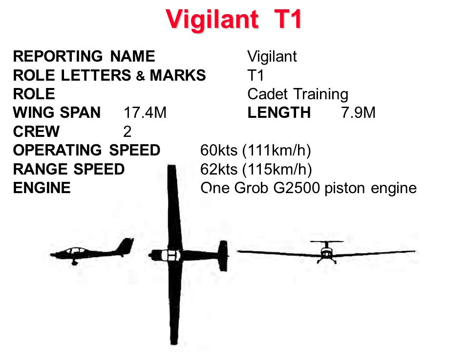 REPORTING NAMEVigilant ROLE LETTERS & MARKST1 ROLECadet Training WING SPAN 17.4MLENGTH 7.9M CREW 2 OPERATING SPEED 60kts (111km/h) RANGE SPEED 62kts (115km/h) ENGINE One Grob G2500 piston engine Vigilant T1