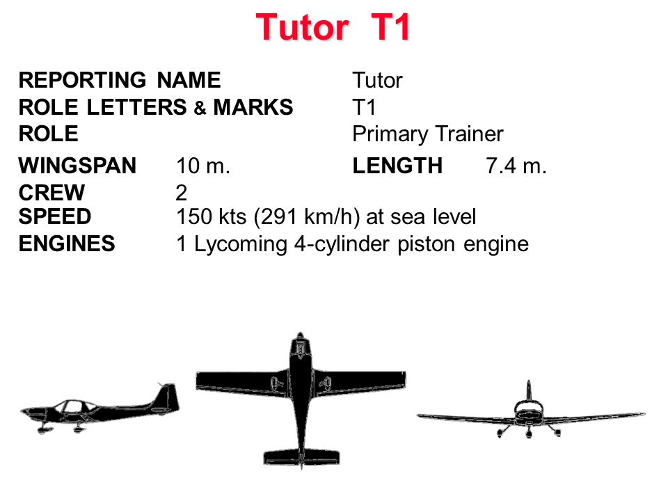 REPORTING NAMETutor ROLE LETTERS & MARKST1 ROLEPrimary Trainer WINGSPAN 10 m. LENGTH 7.4 m. CREW 2 SPEED150 kts (291 km/h) at sea level ENGINES 1 Lyco