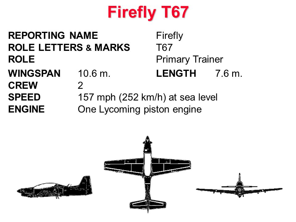REPORTING NAMEFirefly ROLE LETTERS & MARKST67 ROLEPrimary Trainer WINGSPAN 10.6 m.LENGTH 7.6 m. CREW 2 SPEED 157 mph (252 km/h) at sea level ENGINE On