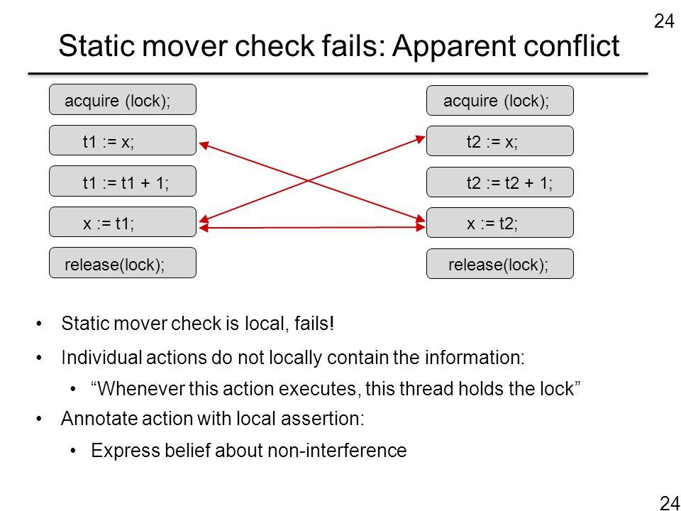 24 Static mover check fails: Apparent conflict acquire (lock); t1 := x; t1 := t1 + 1; x := t1; release(lock); acquire (lock); t2 := x; t2 := t2 + 1; x := t2; release(lock); Static mover check is local, fails.