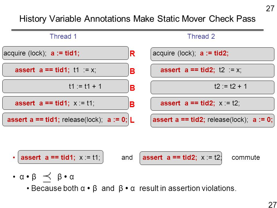 History Variable Annotations Make Static Mover Check Pass 27 Thread 1 acquire (lock); a := tid1; assert a == tid1; t1 := x; t1 := t1 + 1 assert a == t