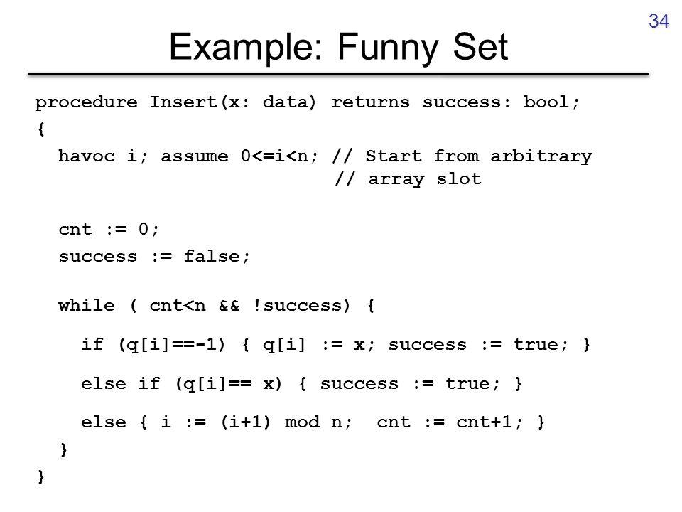 Example: Funny Set procedure Insert(x: data) returns success: bool; { havoc i; assume 0<=i<n; // Start from arbitrary // array slot cnt := 0; success