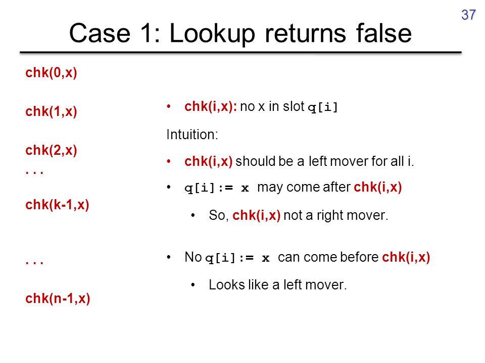 Case 1: Lookup returns false chk(0,x) chk(1,x) chk(2,x)...