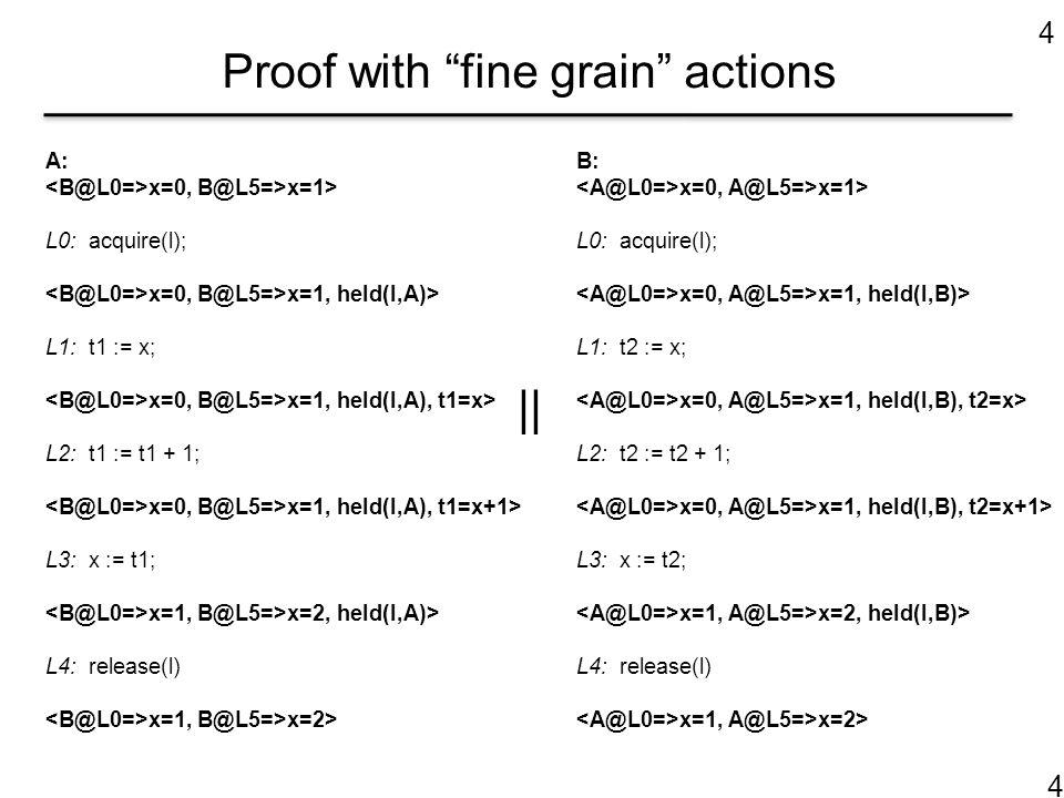 4 Proof with fine grain actions A: x=0, B@L5=>x=1> L0: acquire(l); x=0, B@L5=>x=1, held(l,A)> L1: t1 := x; x=0, B@L5=>x=1, held(l,A), t1=x> L2: t1 := t1 + 1; x=0, B@L5=>x=1, held(l,A), t1=x+1> L3: x := t1; x=1, B@L5=>x=2, held(l,A)> L4: release(l) x=1, B@L5=>x=2> B: x=0, A@L5=>x=1> L0: acquire(l); x=0, A@L5=>x=1, held(l,B)> L1: t2 := x; x=0, A@L5=>x=1, held(l,B), t2=x> L2: t2 := t2 + 1; x=0, A@L5=>x=1, held(l,B), t2=x+1> L3: x := t2; x=1, A@L5=>x=2, held(l,B)> L4: release(l) x=1, A@L5=>x=2> || 4