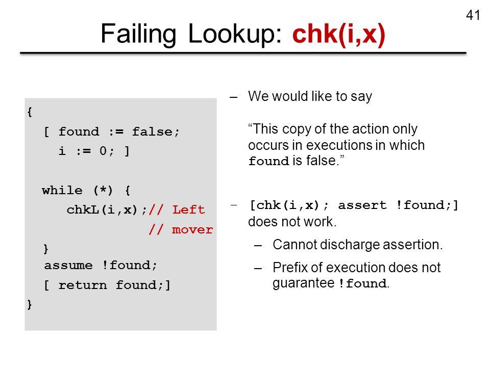 Failing Lookup: chk(i,x) { [ found := false; i := 0; ] while (*) { chkL(i,x);// Left // mover } assume !found; [ return found;] } 41 –We would like to