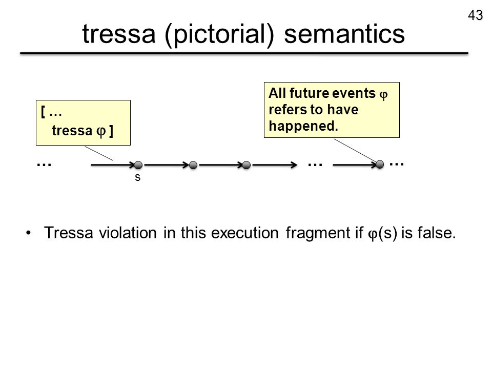 tressa (pictorial) semantics Tressa violation in this execution fragment if  (s) is false.