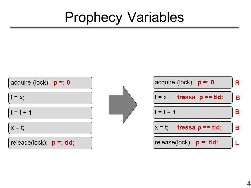 49 Prophecy Variables acquire (lock); p =: 0 t = x; t = t + 1 x = t; release(lock); p =: tid; acquire (lock); p =: 0 t = x; tressa p == tid; t = t + 1 x = t; tressa p == tid; release(lock); p =: tid; R B B B L