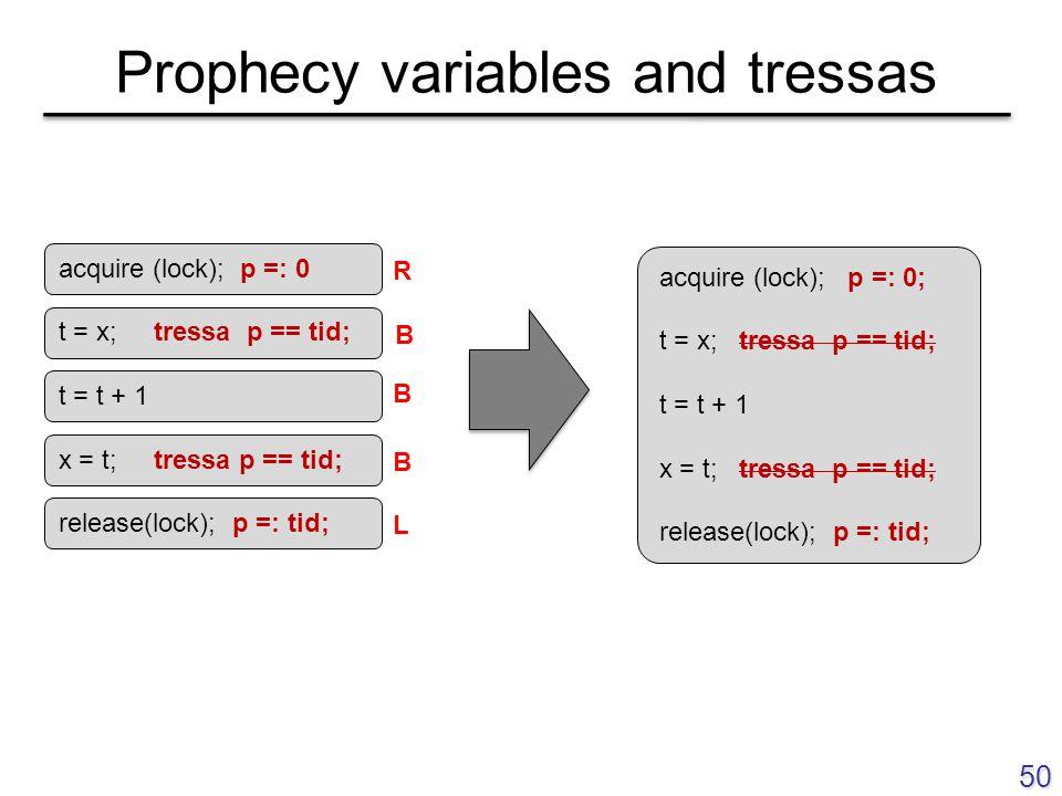 50 Prophecy variables and tressas acquire (lock); p =: 0; t = x; tressa p == tid; t = t + 1 x = t; tressa p == tid; release(lock); p =: tid; acquire (