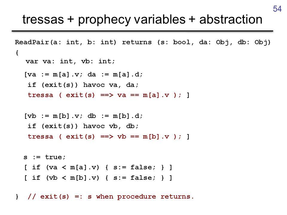 tressas + prophecy variables + abstraction ReadPair(a: int, b: int) returns (s: bool, da: Obj, db: Obj) { var va: int, vb: int; [va := m[a].v; da := m[a].d; if (exit(s)) havoc va, da; tressa ( exit(s) ==> va == m[a].v ); ] [vb := m[b].v; db := m[b].d; if (exit(s)) havoc vb, db; tressa ( exit(s) ==> vb == m[b].v ); ] s := true; [ if (va < m[a].v) { s:= false; } ] [ if (vb < m[b].v) { s:= false; } ] } // exit(s) =: s when procedure returns.