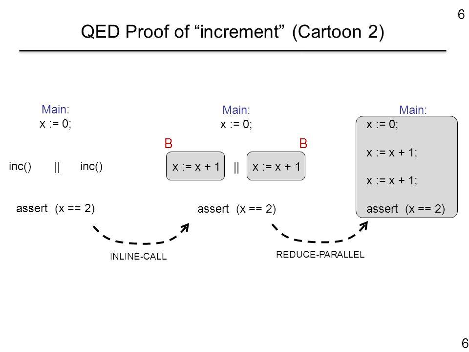 6 QED Proof of increment (Cartoon 2) Main: x := 0; inc() || inc() assert (x == 2) Main: x := 0; x := x + 1 || x := x + 1 assert (x == 2) B B INLINE-CALL REDUCE-PARALLEL Main: x := 0; x := x + 1; assert (x == 2) 6
