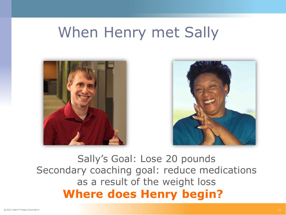 © 2012 Health Fitness Corporation 11 When Henry met Sally Sally's Goal: Lose 20 pounds Secondary coaching goal: reduce medications as a result of the weight loss Where does Henry begin