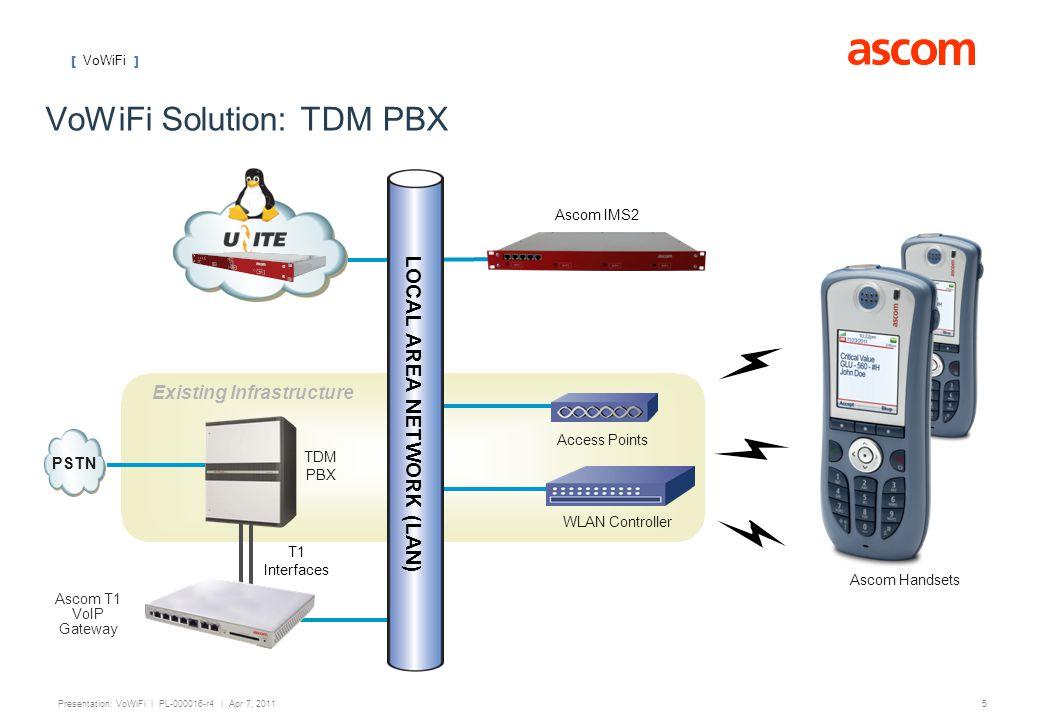 [ VoWiFi ] 5 Presentation: VoWiFi | PL-000016-r4 | Apr 7, 2011 VoWiFi Solution: TDM PBX Existing Infrastructure TDM PBX PSTN T1 Interfaces Ascom T1 Vo