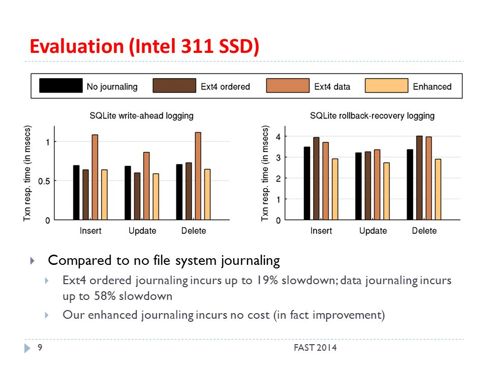 Evaluation (Intel 311 SSD) FAST 20149  Compared to no file system journaling  Ext4 ordered journaling incurs up to 19% slowdown; data journaling incurs up to 58% slowdown  Our enhanced journaling incurs no cost (in fact improvement)