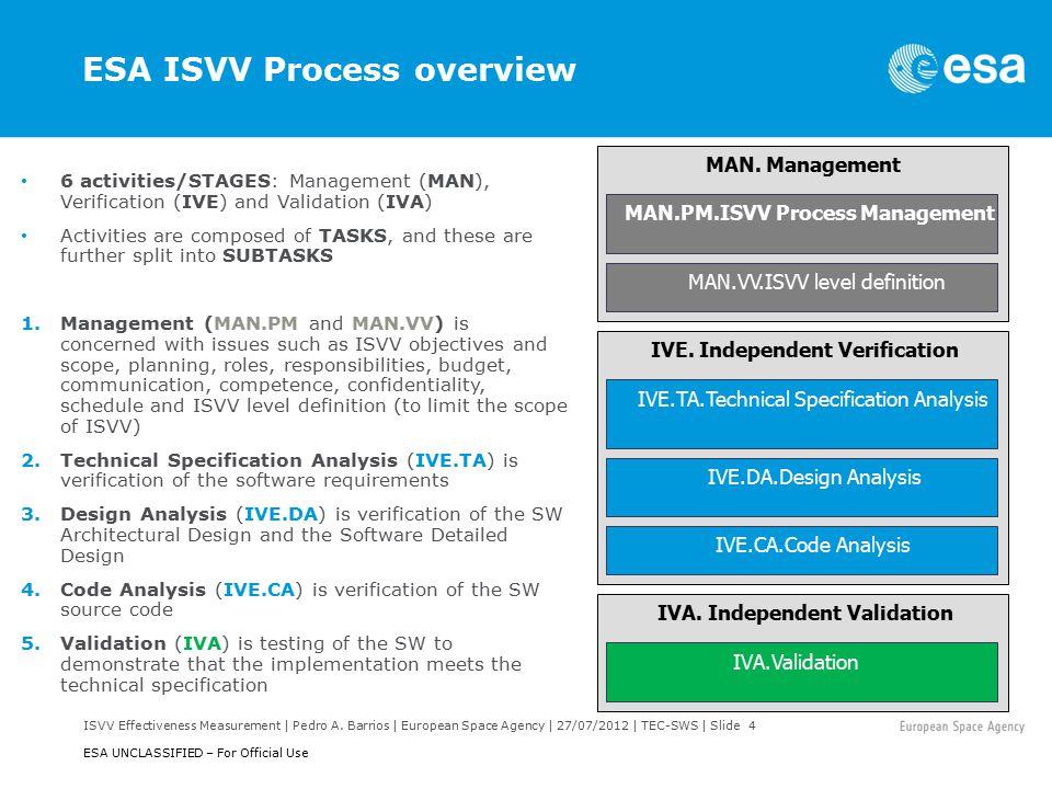 ISVV Effectiveness Measurement   Pedro A.