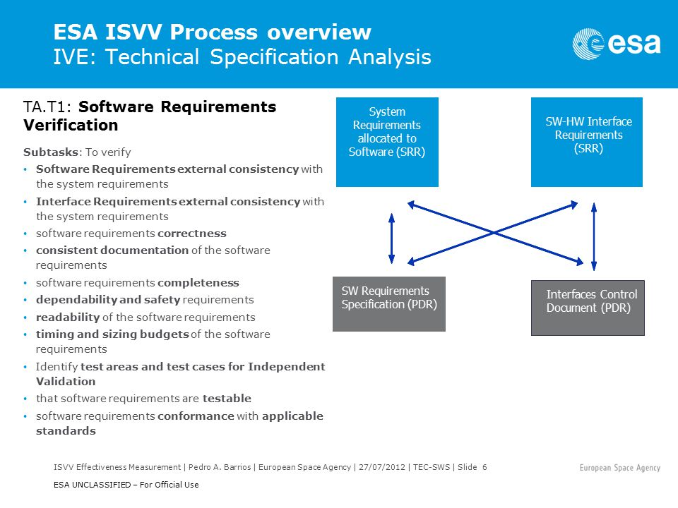 ISVV Effectiveness Measurement | Pedro A. Barrios | European Space Agency | 27/07/2012 | TEC-SWS | Slide 6 ESA UNCLASSIFIED – For Official Use ESA ISV