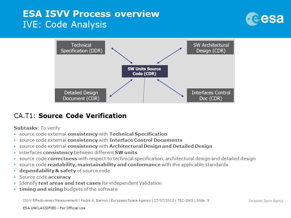 ISVV Effectiveness Measurement | Pedro A. Barrios | European Space Agency | 27/07/2012 | TEC-SWS | Slide 9 ESA UNCLASSIFIED – For Official Use ESA ISV