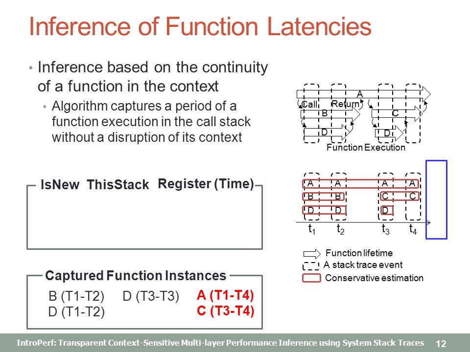 IntroPerf: Transparent Context-Sensitive Multi-layer Performance Inference using System Stack Traces Inference of Function Latencies Inference based o
