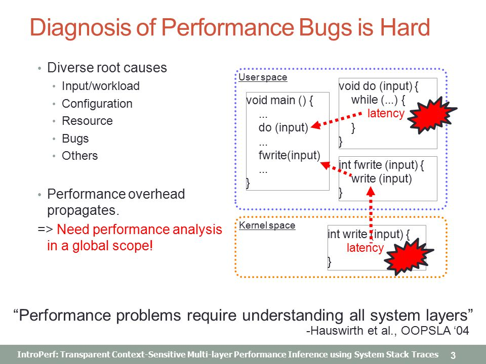 IntroPerf: Transparent Context-Sensitive Multi-layer Performance Inference using System Stack Traces Diagnosis of Performance Bugs is Hard 3 Diverse root causes Input/workload Configuration Resource Bugs Others Performance overhead propagates.
