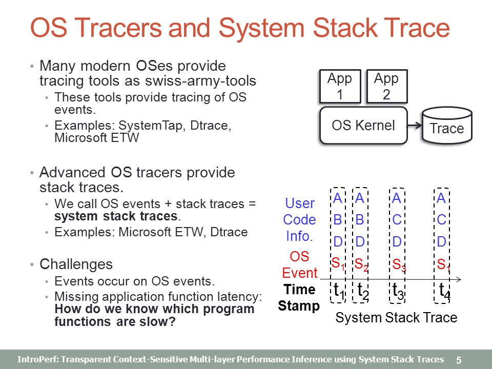 IntroPerf: Transparent Context-Sensitive Multi-layer Performance Inference using System Stack Traces OS Tracers and System Stack Trace Many modern OSes provide tracing tools as swiss-army-tools These tools provide tracing of OS events.