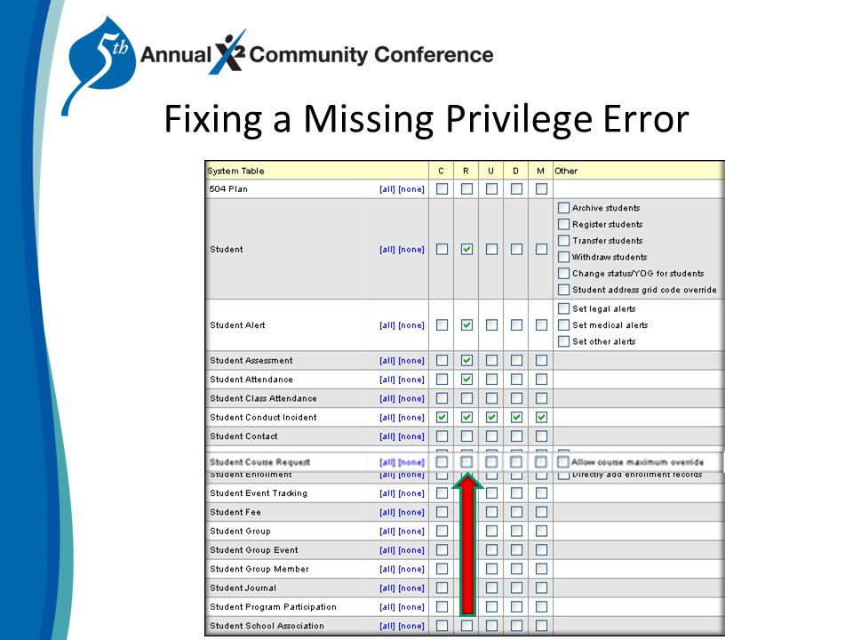 Fixing a Missing Privilege Error