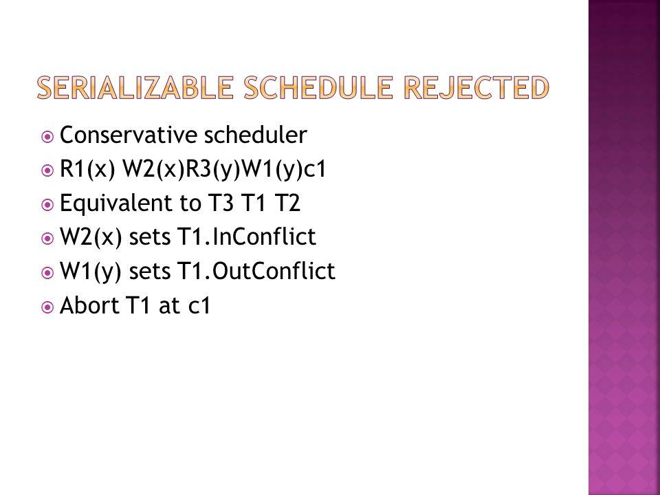  Conservative scheduler  R1(x) W2(x)R3(y)W1(y)c1  Equivalent to T3 T1 T2  W2(x) sets T1.InConflict  W1(y) sets T1.OutConflict  Abort T1 at c1