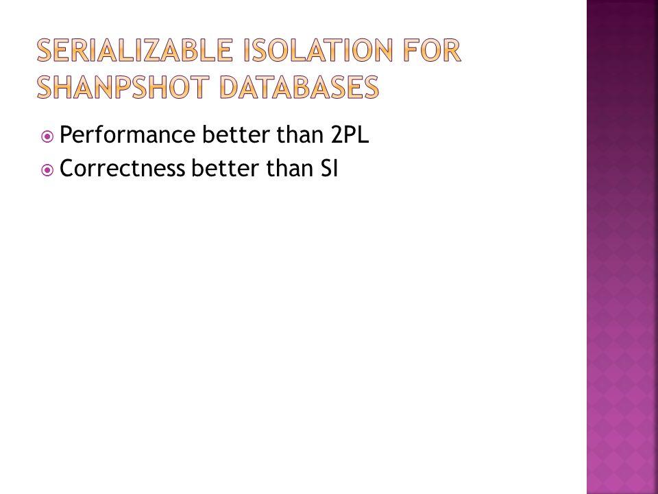  Performance better than 2PL  Correctness better than SI