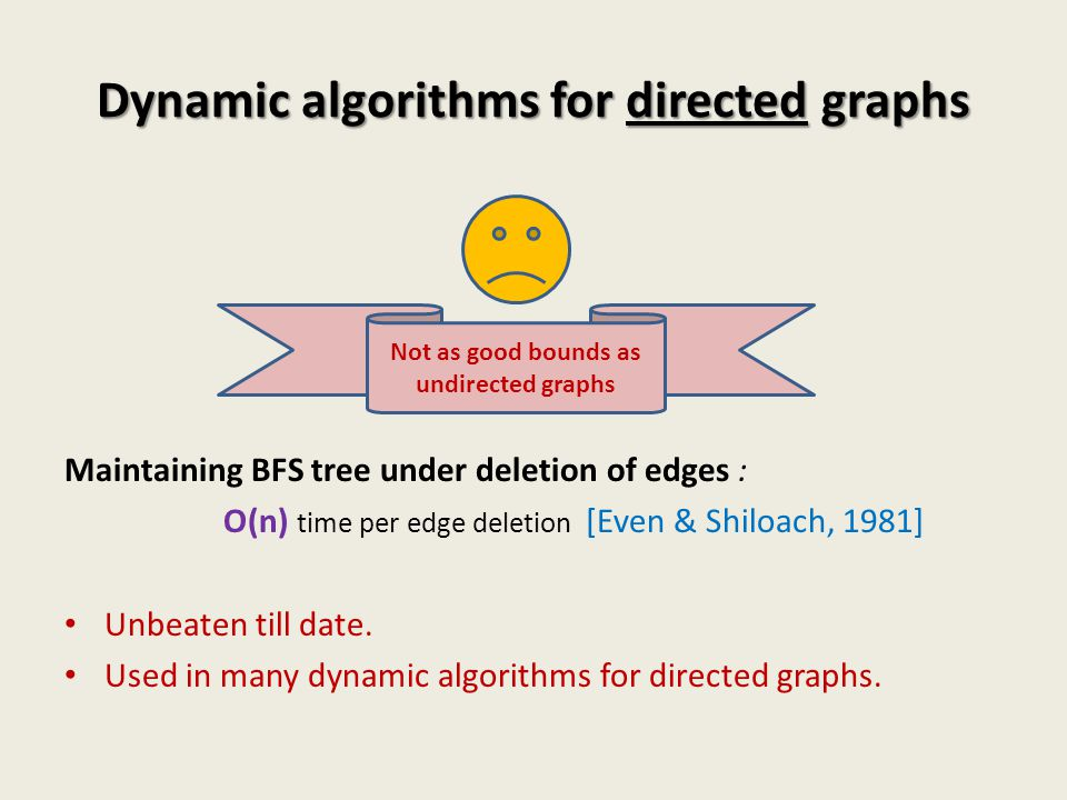 Dynamic algorithms for directed graphs Maintaining BFS tree under deletion of edges : O(n) time per edge deletion [Even & Shiloach, 1981] Unbeaten til