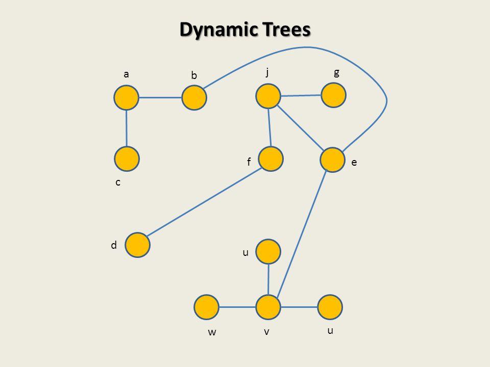 Dynamic Trees ef a u c gj d b w v u