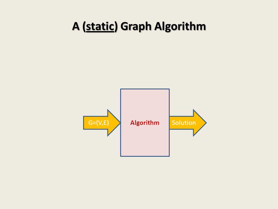 A (static) Graph Algorithm Algorithm G=(V,E)Solution