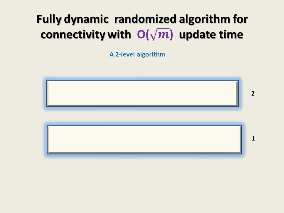 12 A 2-level algorithm