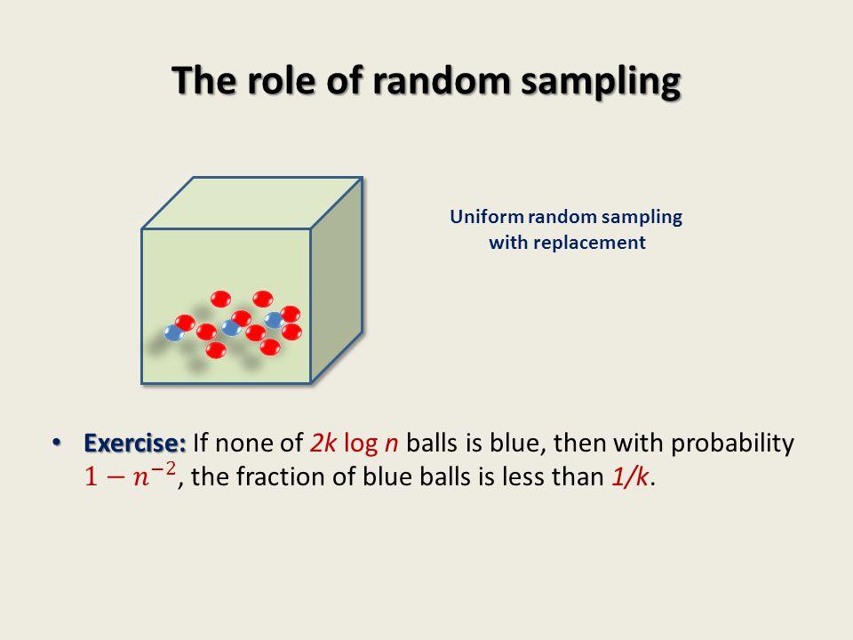 The role of random sampling Uniform random sampling with replacement