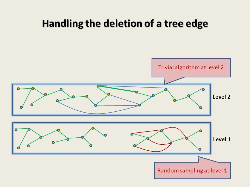 Handling the deletion of a tree edge Level 1 Level 2 Trivial algorithm at level 2 Random sampling at level 1