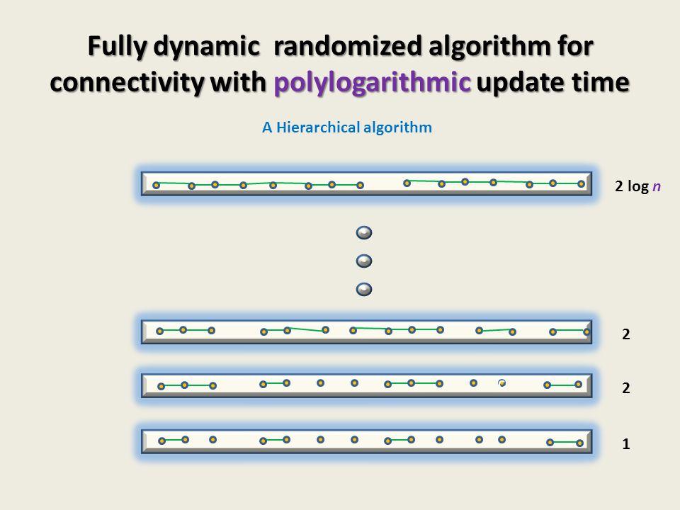 A Hierarchical algorithm 1 2 2 log n c 2