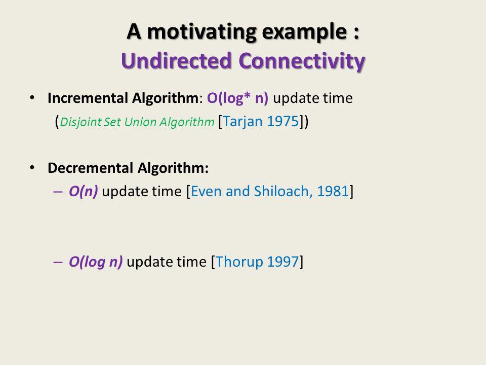 A motivating example : Undirected Connectivity Incremental Algorithm: O(log* n) update time ( Disjoint Set Union Algorithm [Tarjan 1975]) Decremental
