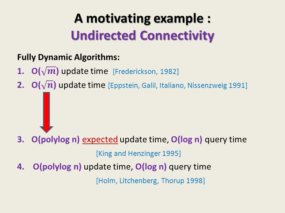 A motivating example : Undirected Connectivity