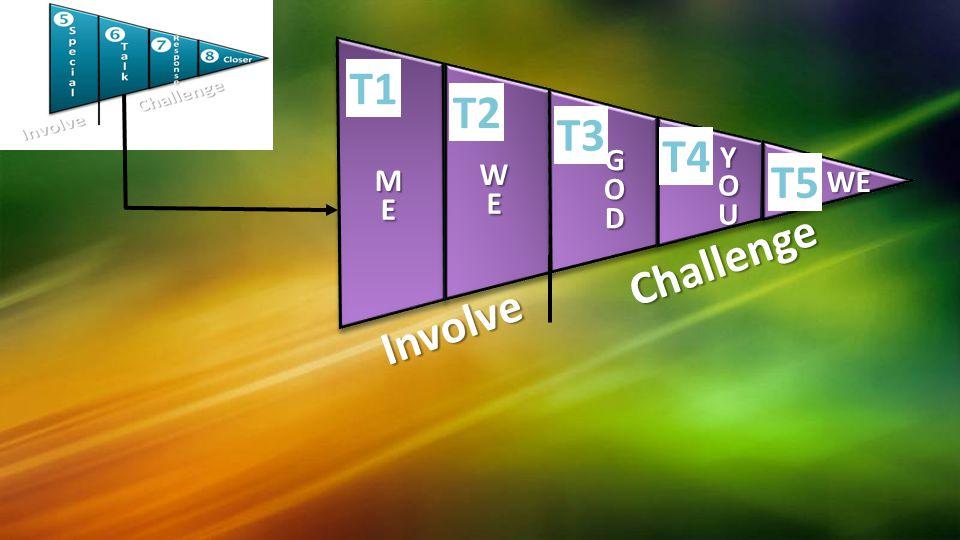 WE T1 Involve Challenge T2 T3 T4 T5