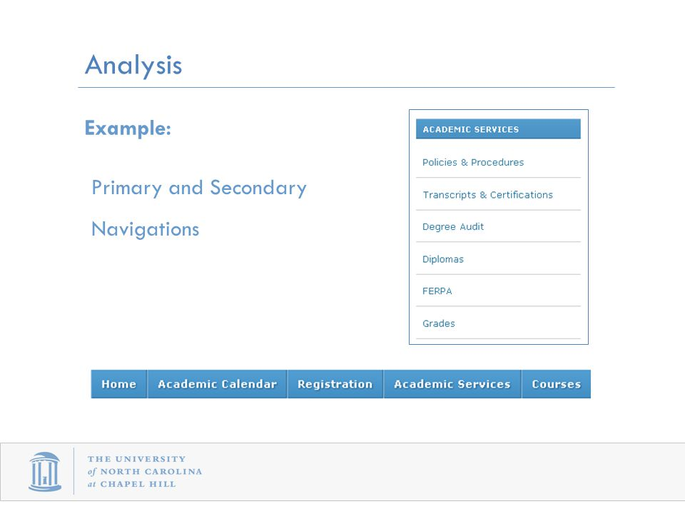 Primary and Secondary Navigations Analysis Example: