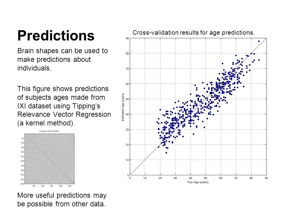 Predictions Brain shapes can be used to make predictions about individuals. This figure shows predictions of subjects ages made from IXI dataset using